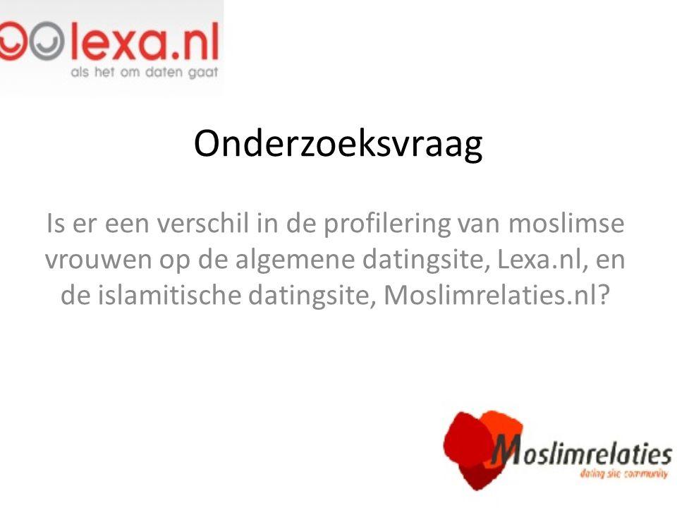 Theoretisch kader Datingsite – Zelf presentatie (Mainsah, 2011) Moslims online dating – Rol van de hijab (Zwick & Chelarui, 2006)