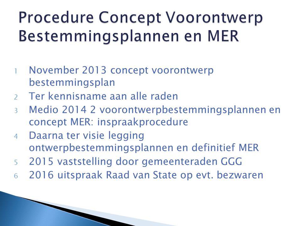 FINANCIËN 17-8-2014presentatie Heesch West11
