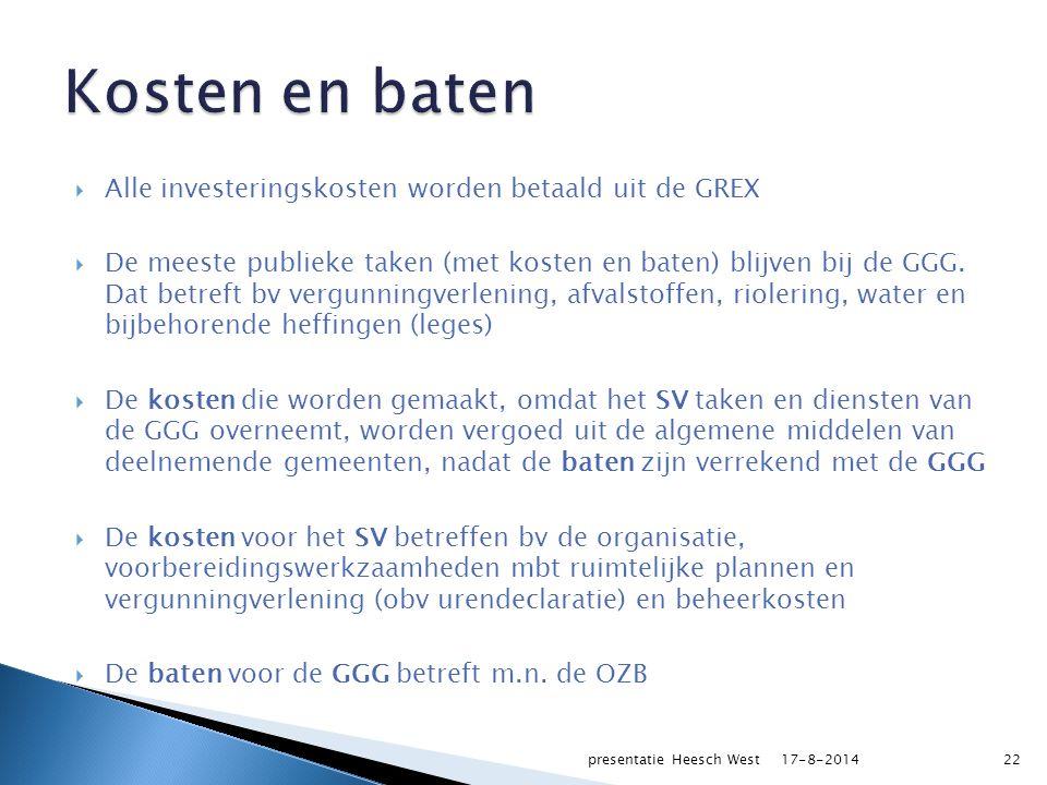  Algemeen Bestuur (AB): 8 leden  Dagelijks Bestuur (DB): 4 leden  Voorzitter: uit 's-Hertogenbosch  Directeur, secretaris e.a.