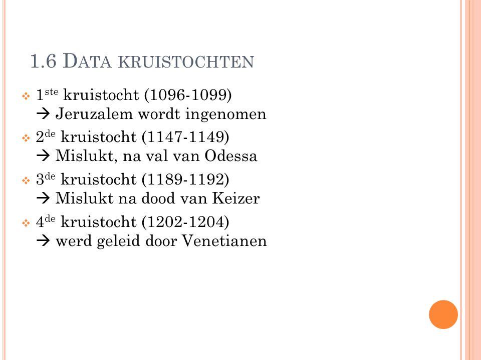 1.6 D ATA KRUISTOCHTEN  5 de kruistocht (1217-1221)  kruistocht naar Egypte  6 de kruistocht (1228-1229)  Jeruzalem in handen van Christenen  7 de kruistocht (1248-1254) 8 ste kruistocht (1270)  Geleidt door Franse Koning naar Egypte en Tunesië  9 de kruistocht (1271-1272)