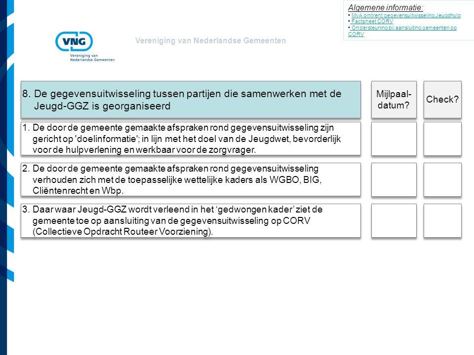Vereniging van Nederlandse Gemeenten 9.