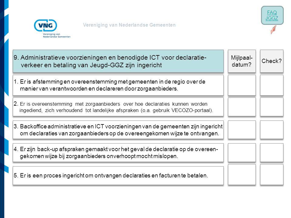 Vereniging van Nederlandse Gemeenten 10.