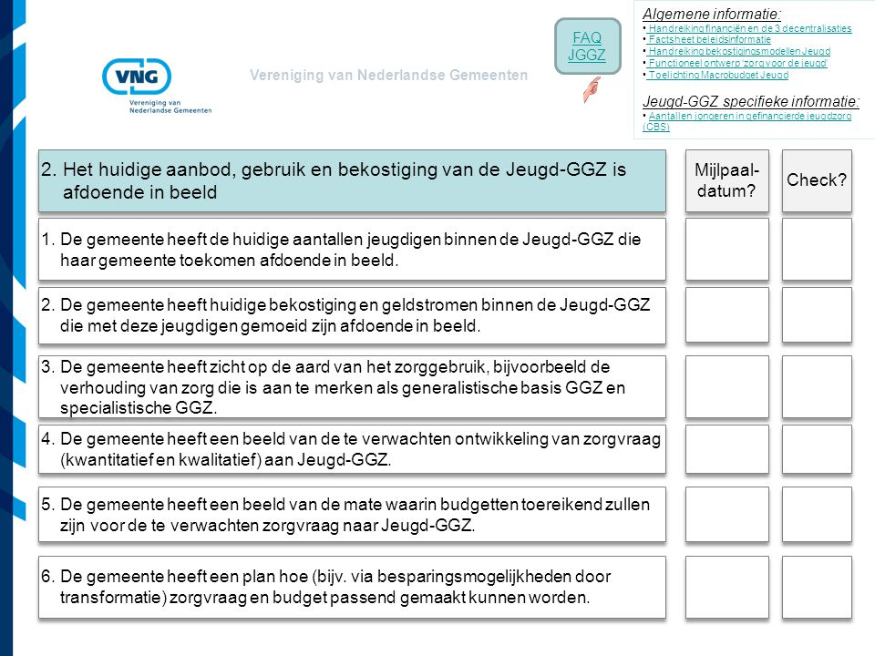 Vereniging van Nederlandse Gemeenten 4.
