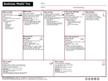 Business Model You Wie jou helpt (Key partners) Wat je doet