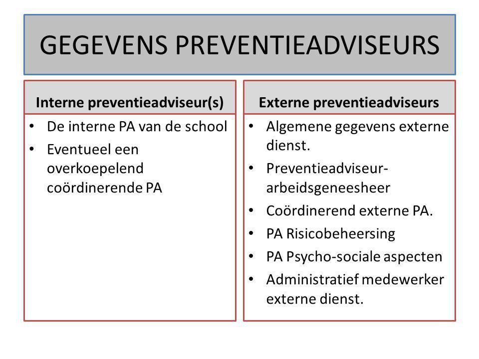 Externe preventieadviseurs Gegevens Mediwet algemeen: Opvoedingstraat 143, 9100 Gent, telnr.: 09/221.06.07 Preventieadviseur - Arbeidsgeneesheer: Dr.