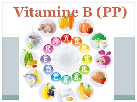 Vitamine B (PP). Wat is vitamine B3 precies? niacine, nicotinamide, nicotinezuur of vitamine PP essentiële aminozuur tryptofaan Geen essentiële voedingsstof.