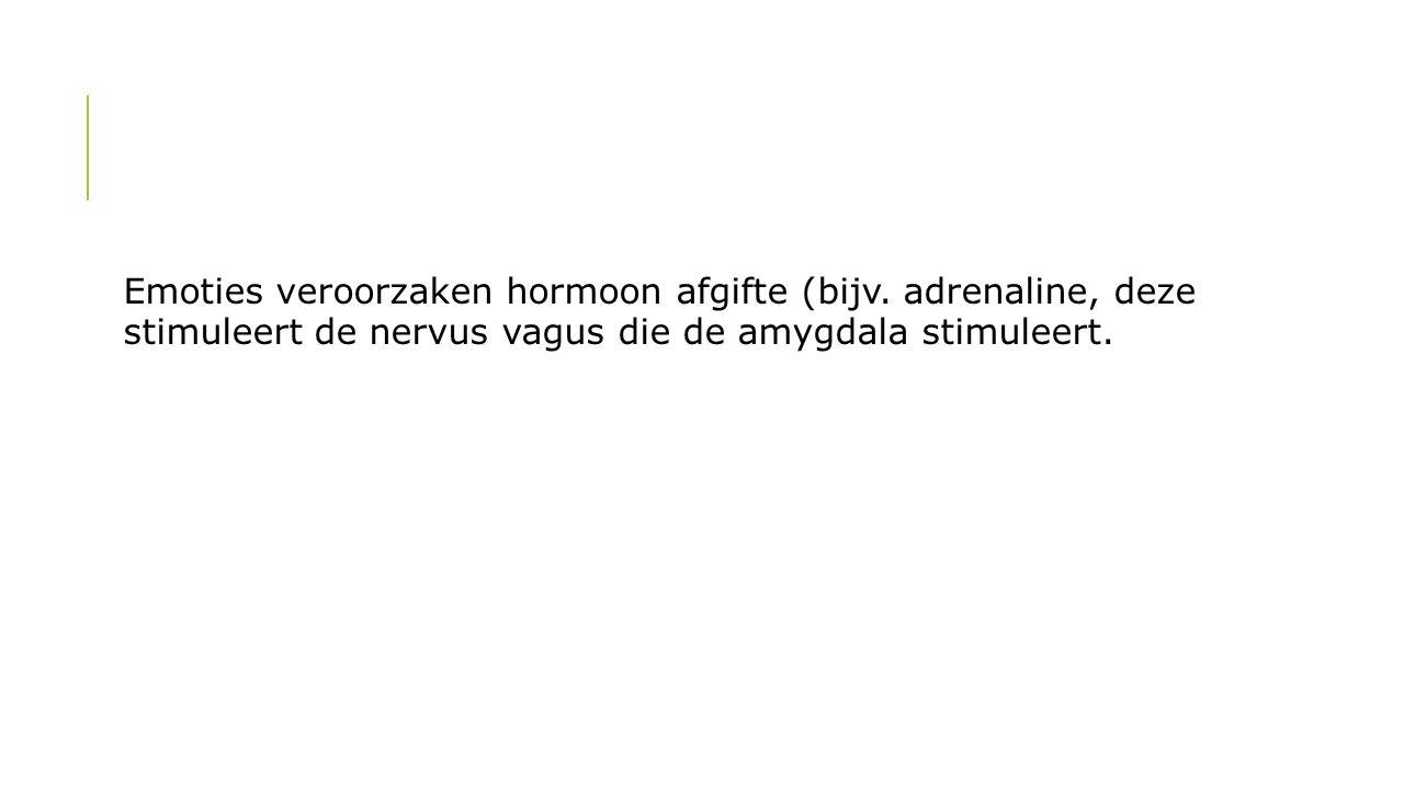 VRAAG 37 Leg uit dat operant conditioneren waarschijnlijk door een actie van de amygdala wordt veroorzaakt.