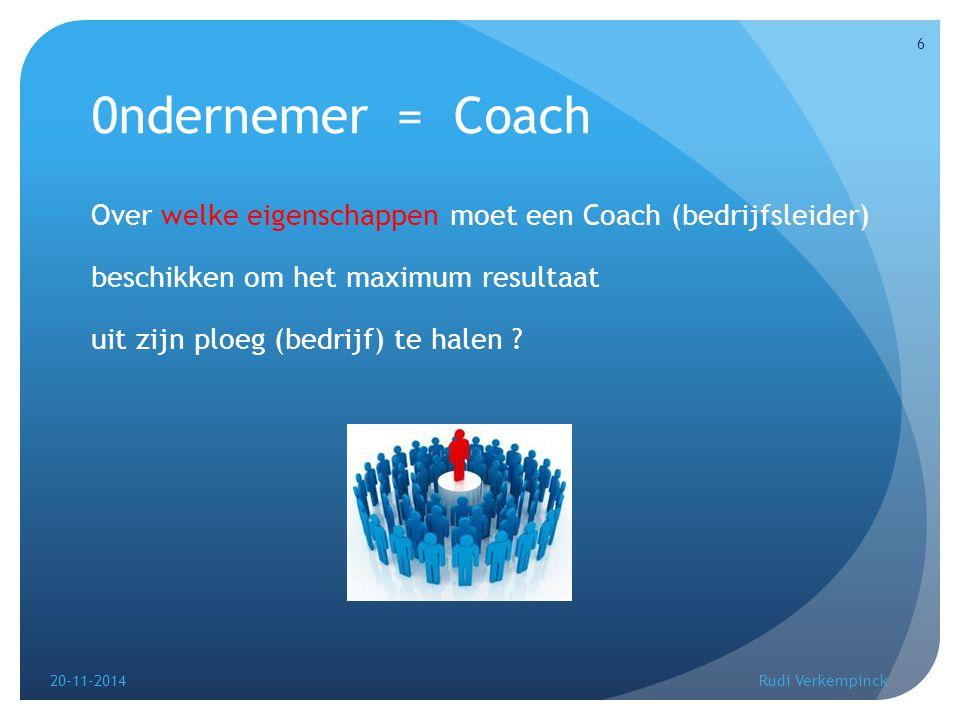 ONDERNEMINGSSCOREBORD (Eigenschappen van een bedrijfsleider of Coach) 1.