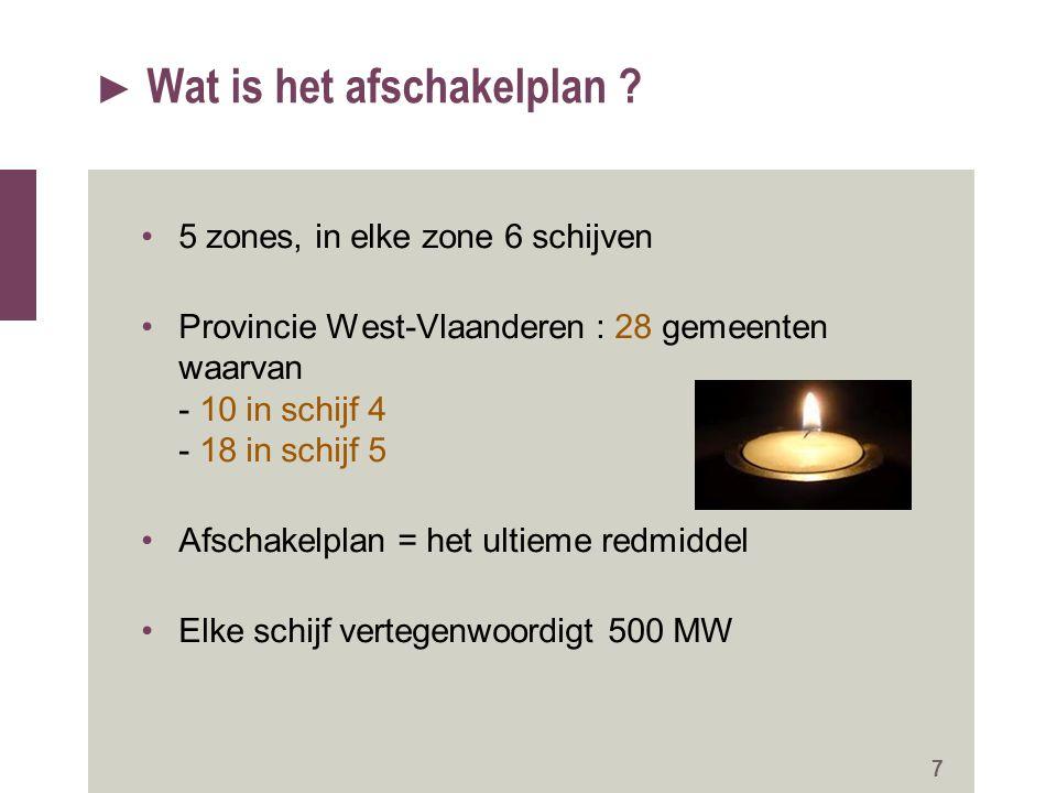 ► Waar gaat het licht uit ? 8