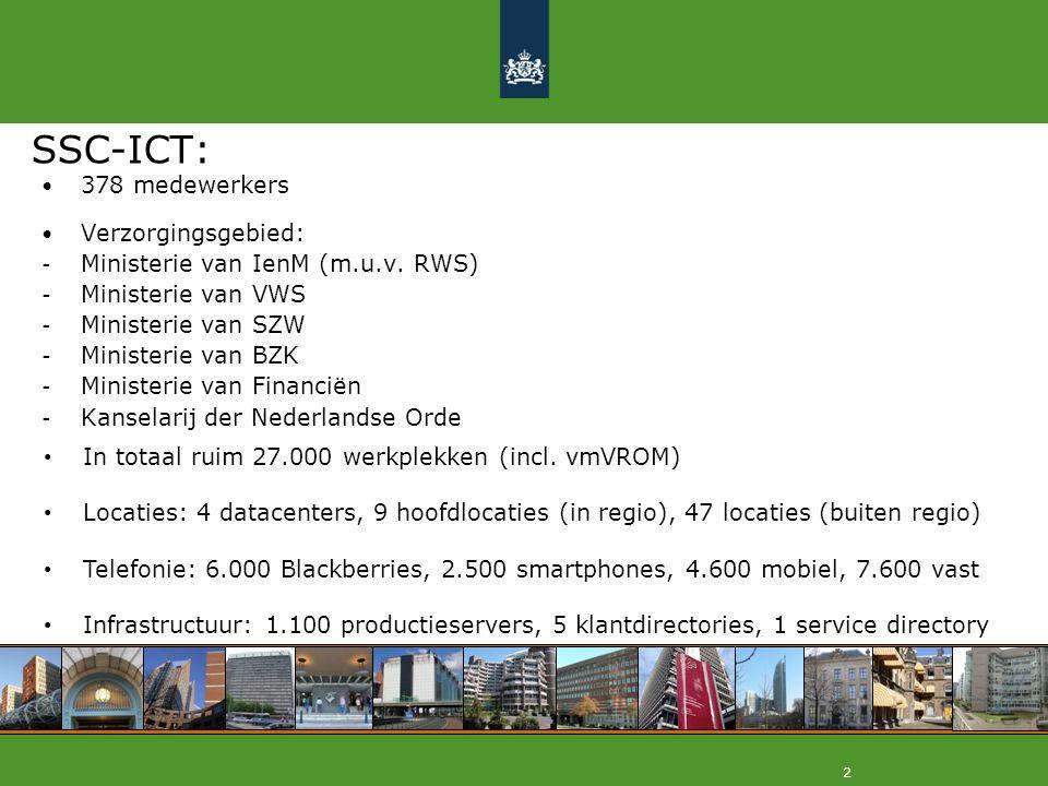 Shared Service Centrum ICT De SSC-ICT ontzorgt de compacte Rijksdienst met generieke en gemeenschappelijke ICT oplossingen Bureau Directieadvies en Control Afdeling Bedrijfsvoering en Relatie- management Directeur SSC-ICT Den Haag Team Transitie Afdeling Gebruikers- ondersteuning Afdeling Netwerkbeheer Afdeling Systeembeheer Afdeling Applicaties Afdeling Advies en Projecten Dagelijks bestuur Managementteam