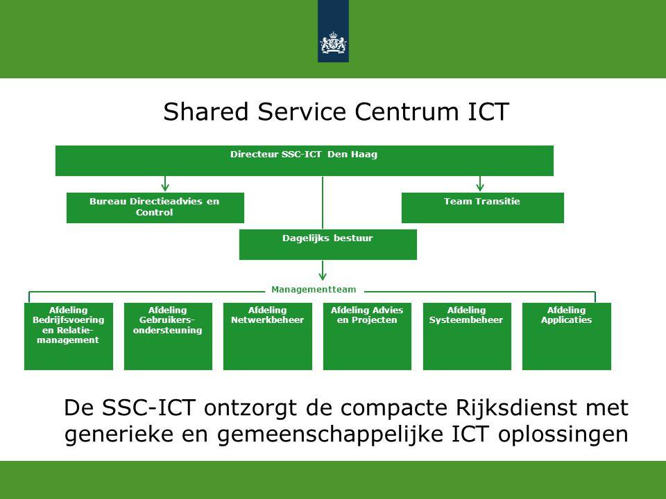 4 2003 concentratie ICT-diensten DG's VenW 2003 – 2007 Ontwikkeling en groei shared service concept 2010 – 2011 Uitrol DWR: client, portaal, SWF Sourcing Logius 2008 – 2009 Sourcing VWS en SZW 2012 Sourcing vmVROM, BZK SSO-ICT is SSC-ICT Den Haag- DGOBR Waar komen we vandaan.