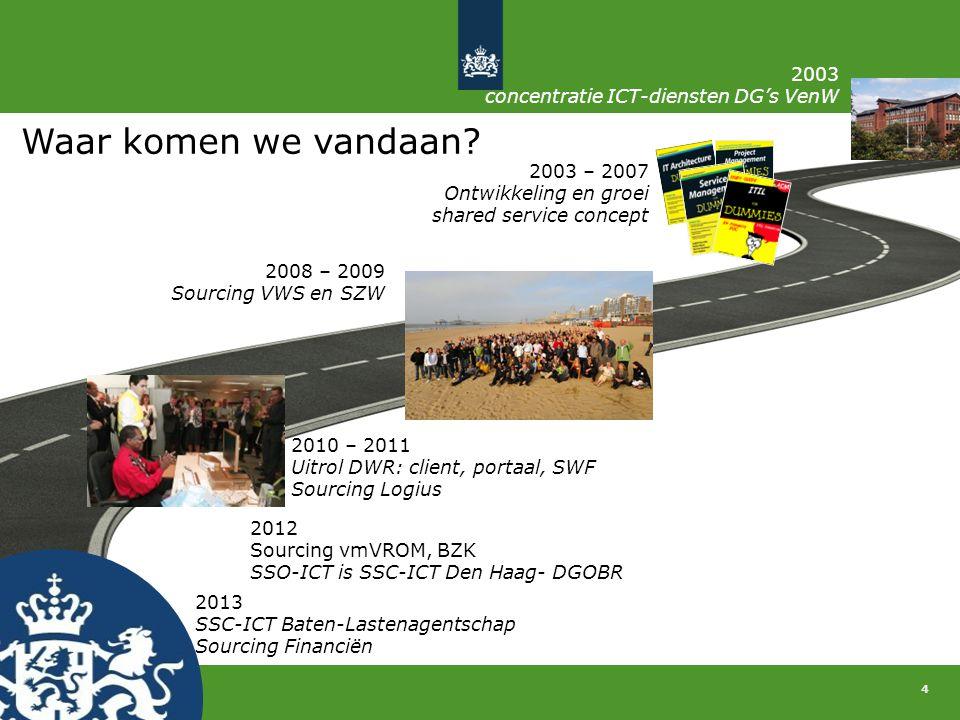 5 Rijksbrede ontwikkelingen Uitvoeringsprogramma Compacte Rijksoverheid (16 projecten) Eén ICT Infrastructuur Rijk, o.a.