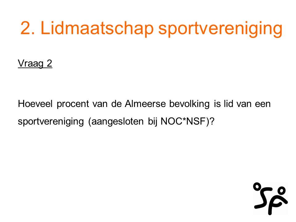 Lidmaatschap sportvereniging Hoeveel procent van de Almeerder is lid van een sportvereniging.