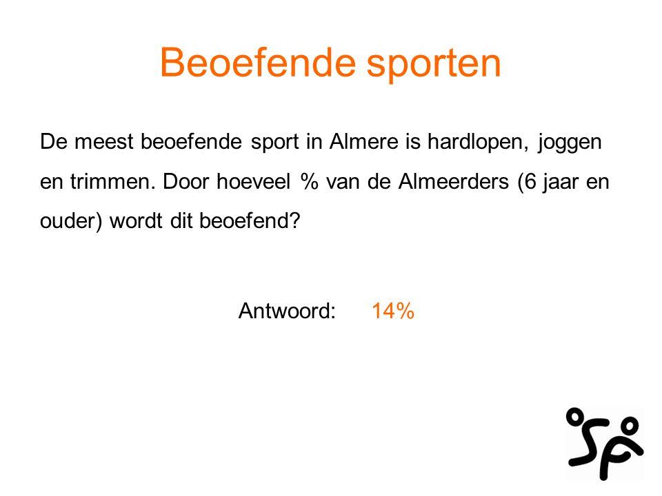 Beoefende sporten Hardlopen, joggen en trimmen: 14% Fitness conditie: 12% Fitness kracht: 10% Zwemsport: 7% Wielrennen, mountainbike, toerfietsen: 7% Veldvoetbal: 5% Danssport: 4%