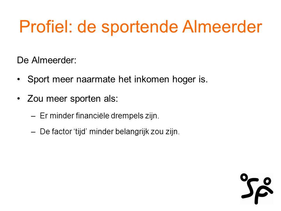 Profiel: de sportende Almeerder Centraal gesprek op basis van voorgaande informatie: Willen wij onze vereniging in de toekomst anders inrichten en zo ja, op welke wijze?