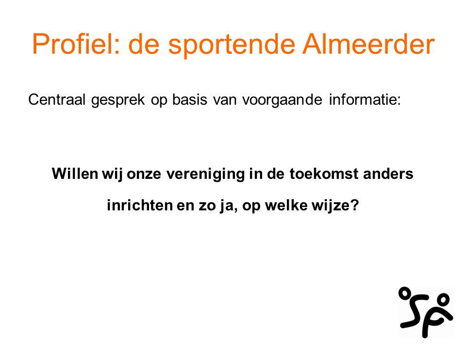 Profiel: de sportende Almeerder Tot slot: besturen is….