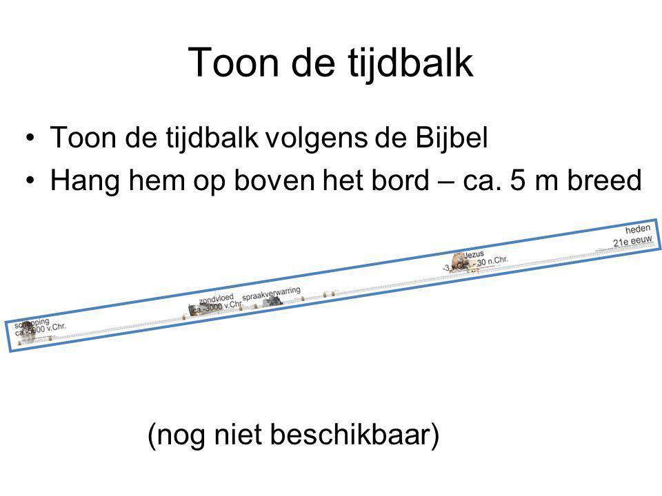 High lights tijdbalk Bijbel Schepping -5000 v.Chr.