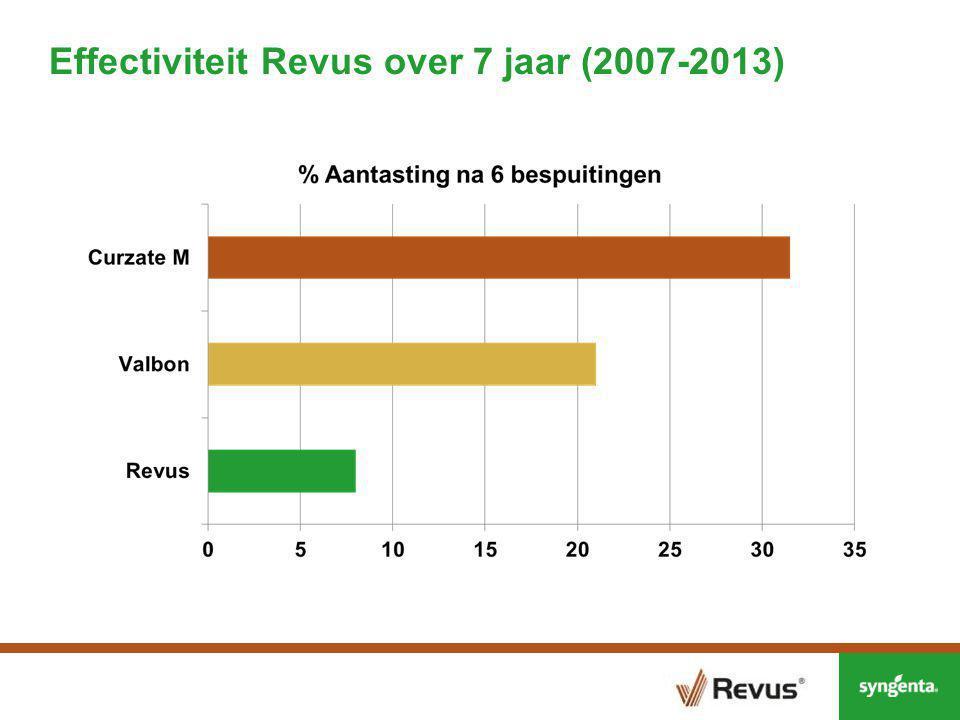 Amistar 0,25 l/ha 13/0619/0625/062/077/0714/0718/0723/0729/0731/0706/08T12 Regen 60 min na toepassing Revus 0,6 l/ha Shirlan 0,4 + mz 2 Infinito 1,6 l/ha Exp.