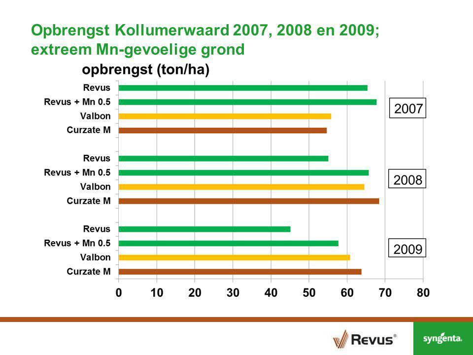Opbrengst Kollumerwaard 2007, 2008 en 2009; extreem Mn-gevoelige grond (n=3)