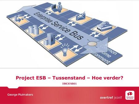 IBK3ESB01 Project ESB – Tussenstand – Hoe verder? George Pluimakers.