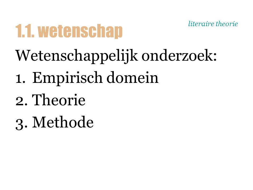 literaire theorie Wetenschappelijk onderzoek: 1.Empirisch domein 2.Theorie 3.Methode Voorbeelden 1.1.