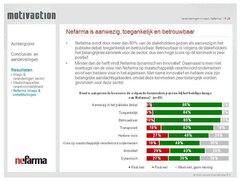 Veranderingen in kaart, Nefarma / / P.27 © Motivaction International B.V.