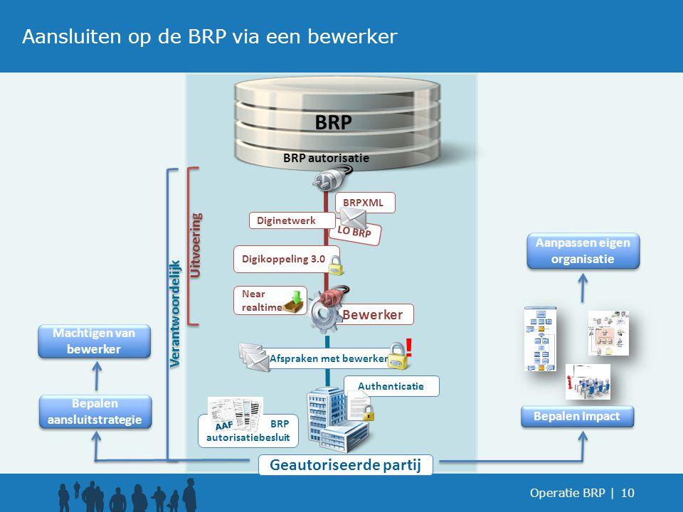 Oriënteren op de BRP Bepalen aansluitstrategie In kaart brengen impact BRP op uw organisatie Middelen reserveren (begrotingscyclus) Informatie & materialen ter ondersteuning op: http://www.operatiebrp.nl/homepage-afnemers Operatie BRP  11 Waarmee vanaf nu aan de slag.
