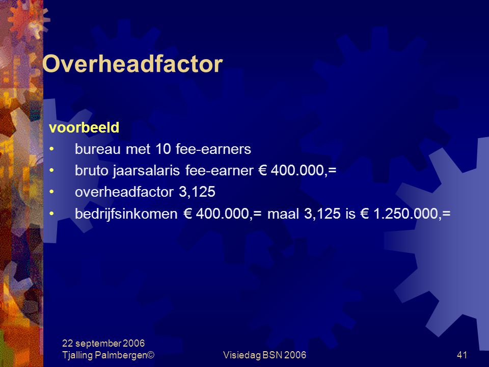 22 september 2006 Tjalling Palmbergen©Visiedag BSN 200641 Overheadfactor voorbeeld bureau met 10 fee-earners bruto jaarsalaris fee-earner € 400.000,= overheadfactor 3,125 bedrijfsinkomen € 400.000,= maal 3,125 is € 1.250.000,=