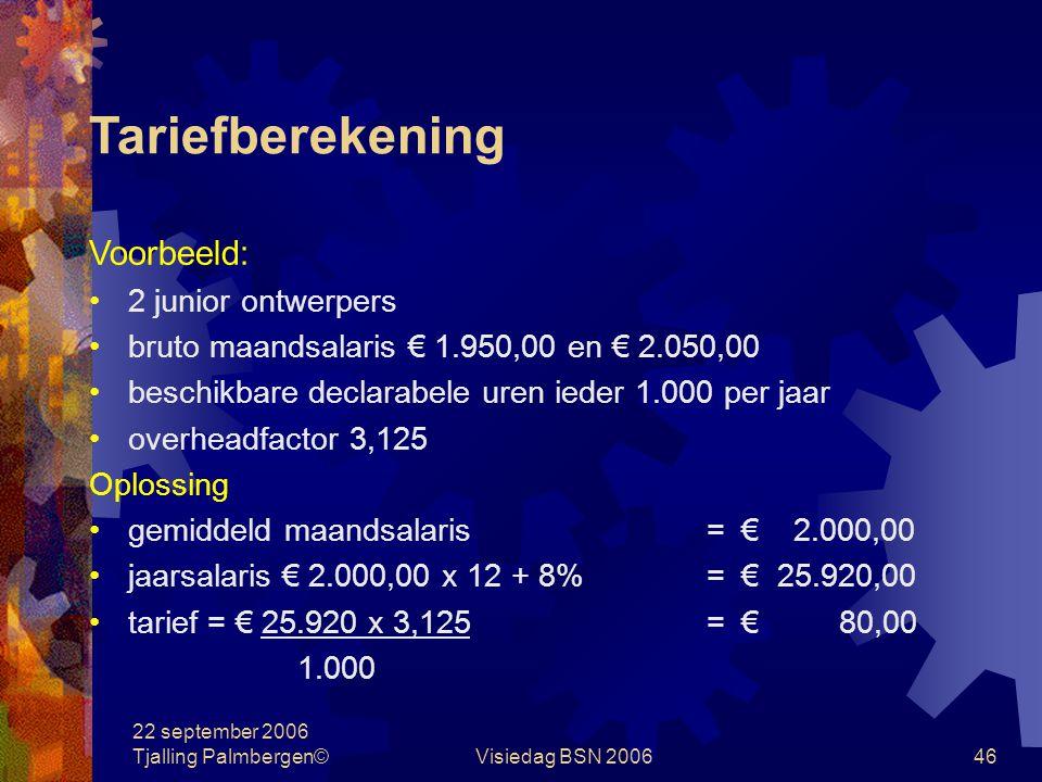 22 september 2006 Tjalling Palmbergen©Visiedag BSN 200646 Tariefberekening Voorbeeld: 2 junior ontwerpers bruto maandsalaris € 1.950,00 en € 2.050,00 beschikbare declarabele uren ieder 1.000 per jaar overheadfactor 3,125 Oplossing gemiddeld maandsalaris=€2.000,00 jaarsalaris € 2.000,00 x 12 + 8% =€ 25.920,00 tarief = € 25.920 x 3,125=€ 80,00 1.000