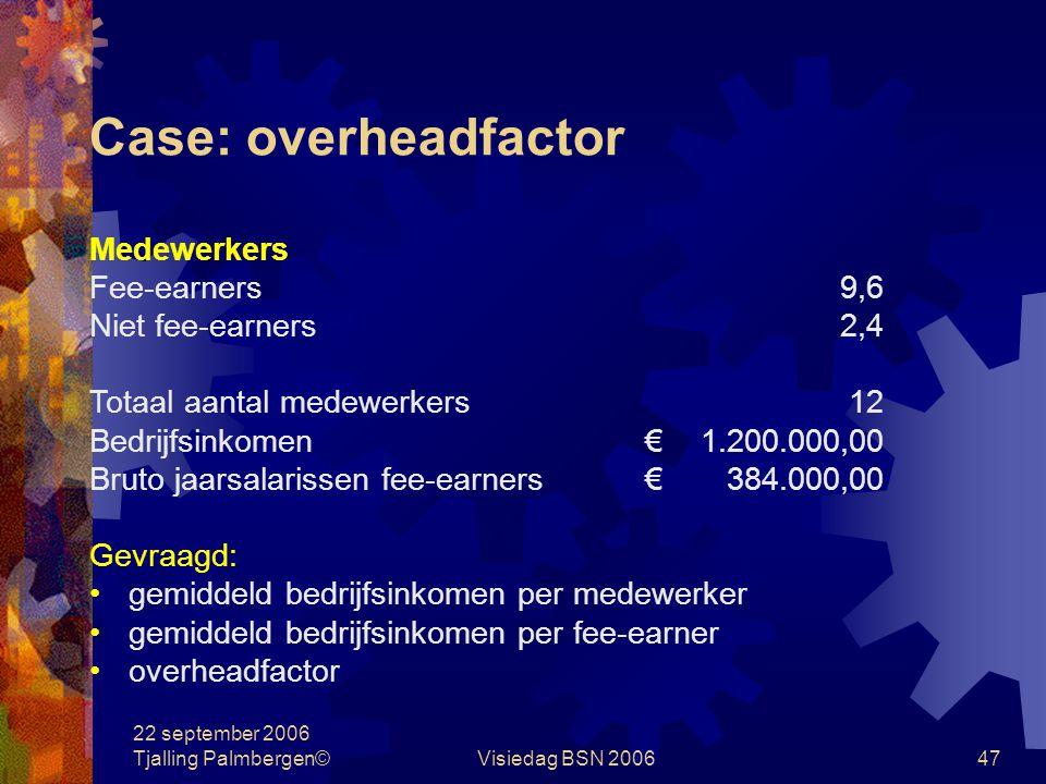 22 september 2006 Tjalling Palmbergen©Visiedag BSN 200647 Case: overheadfactor Medewerkers Fee-earners9,6 Niet fee-earners2,4 Totaal aantal medewerkers12 Bedrijfsinkomen€1.200.000,00 Bruto jaarsalarissen fee-earners€384.000,00 Gevraagd: gemiddeld bedrijfsinkomen per medewerker gemiddeld bedrijfsinkomen per fee-earner overheadfactor