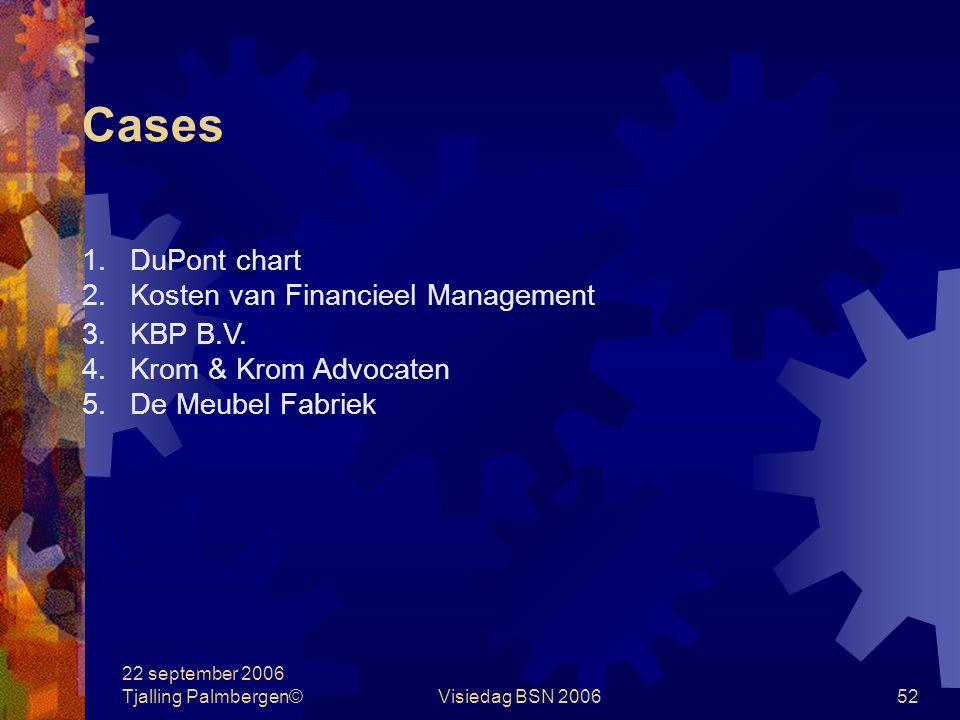 22 september 2006 Tjalling Palmbergen©Visiedag BSN 200652 Cases 1.DuPont chart 2.Kosten van Financieel Management 3.KBP B.V.