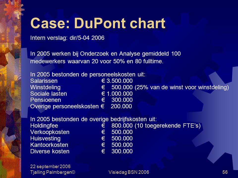 22 september 2006 Tjalling Palmbergen©Visiedag BSN 200656 Case: DuPont chart Intern verslag: dir/5-04 2006 In 2005 werken bij Onderzoek en Analyse gemiddeld 100 medewerkers waarvan 20 voor 50% en 80 fulltime.