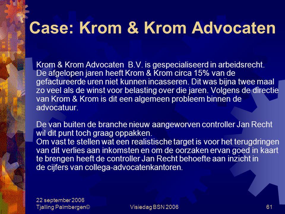 22 september 2006 Tjalling Palmbergen©Visiedag BSN 200661 Case: Krom & Krom Advocaten Krom & Krom Advocaten B.V.
