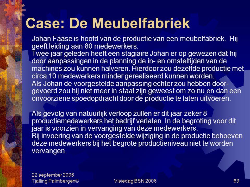 22 september 2006 Tjalling Palmbergen©Visiedag BSN 200663 Case: De Meubelfabriek Johan Faase is hoofd van de productie van een meubelfabriek.