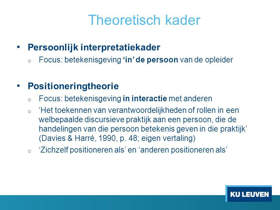 Onderzoeksopzet Onderzoeksvragen 1)Hoe positioneren lerarenopleiders zichzelf als opleider.