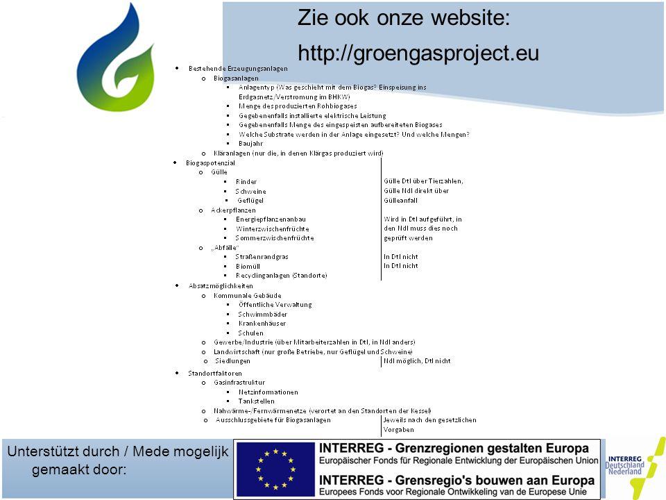 Unterstützt durch / Mede mogelijk gemaakt door: Zie ook onze website: http://groengasproject.eu