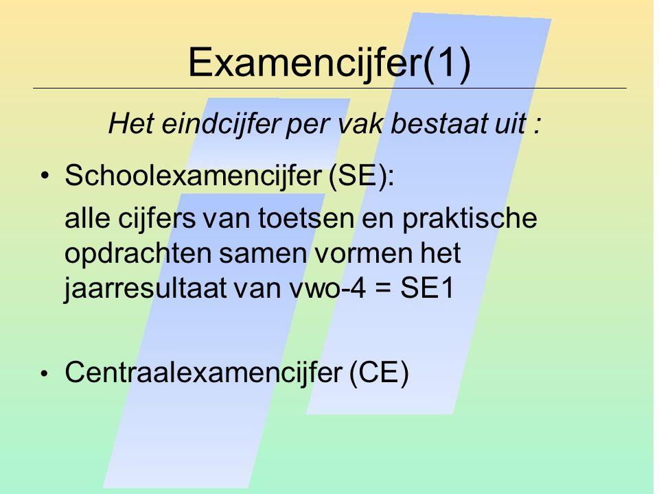 Examencijfer(2) In, bsm en wisD hebben geen CE, in dat geval geldt: SE-cijfer = eindcijfer Een aantal van die SE-vakken vormt samen het combinatiecijfer: maatschappijleer, levensbeschouwing, anw, en het PWS