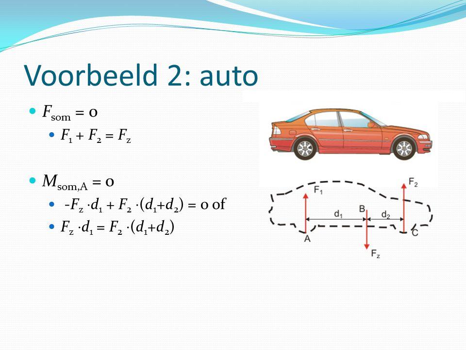 Voorbeeld 3: liniaal F som = 0 F A + F Z = F P M som,A = 0 F P  d A - F Z  (d A + d Z )= 0 M som,P = 0 F A  d A - F Z  d Z = 0 M som,Z = 0 F A  (d A + d Z ) - F P  d Z = 0