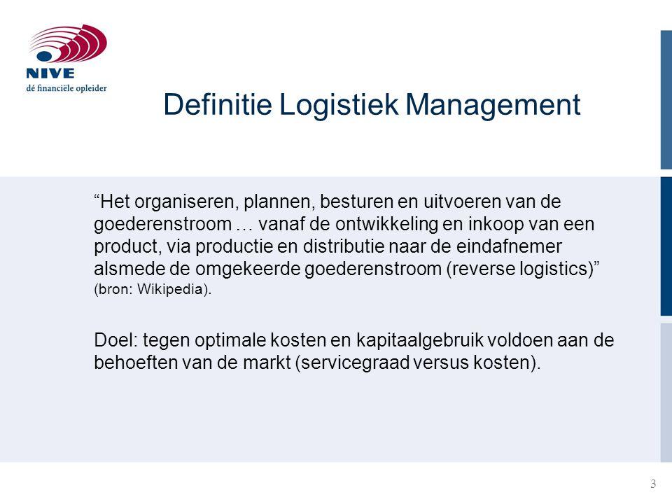 4 Van Logistiek Management tot Supply Chain Management (SCM)