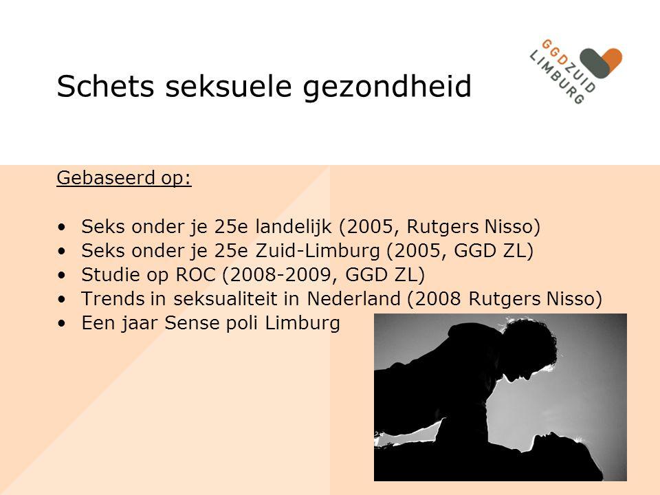 Simone 13 jaar, kinderlijk uiterlijk Nederlands, ouders gescheiden Verwijzing door JGZ: SOA-test Verschillende seksuele contacten afgelopen maanden: –1 vast vriendje