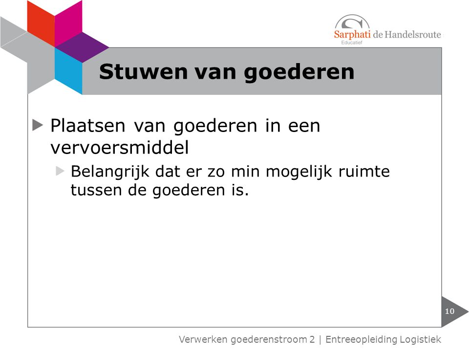 Gewichtsverdeling Vastzetten van de goederen 11 Verwerken goederenstroom 2 | Entreeopleiding Logistiek Belangrijk voor het stuwen