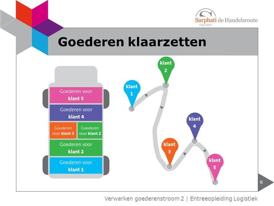 Laadperron Laadkuil Dockshelter 9 Verwerken goederenstroom 2 | Entreeopleiding Logistiek Voorzieningen