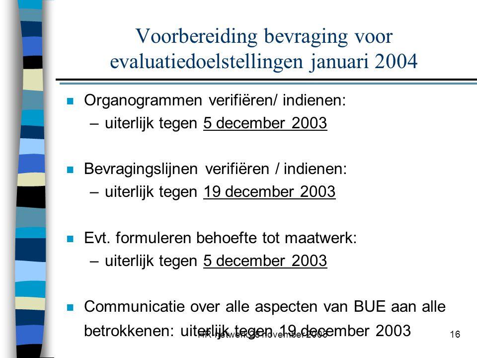 HR-netwerk 28 november 200317 Evaluatie van het BUE-project n evaluatierapportage op HR-netwerk (mei 2004) n input voor werkgroep bij evaluatie BUE- project 2004 n aanbevelingen formuleren voor bijsturingen BUE-project
