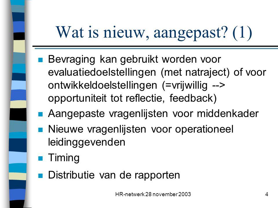HR-netwerk 28 november 20035 Wat is nieuw, aangepast.