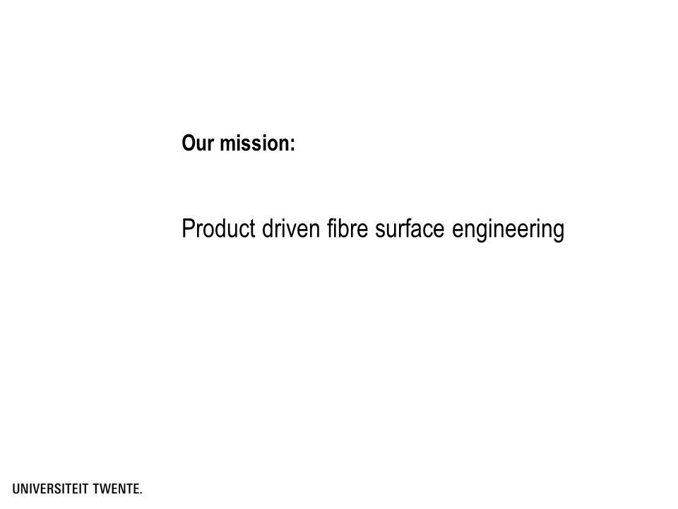 Fibres Fibre surface engineering Product EFSM