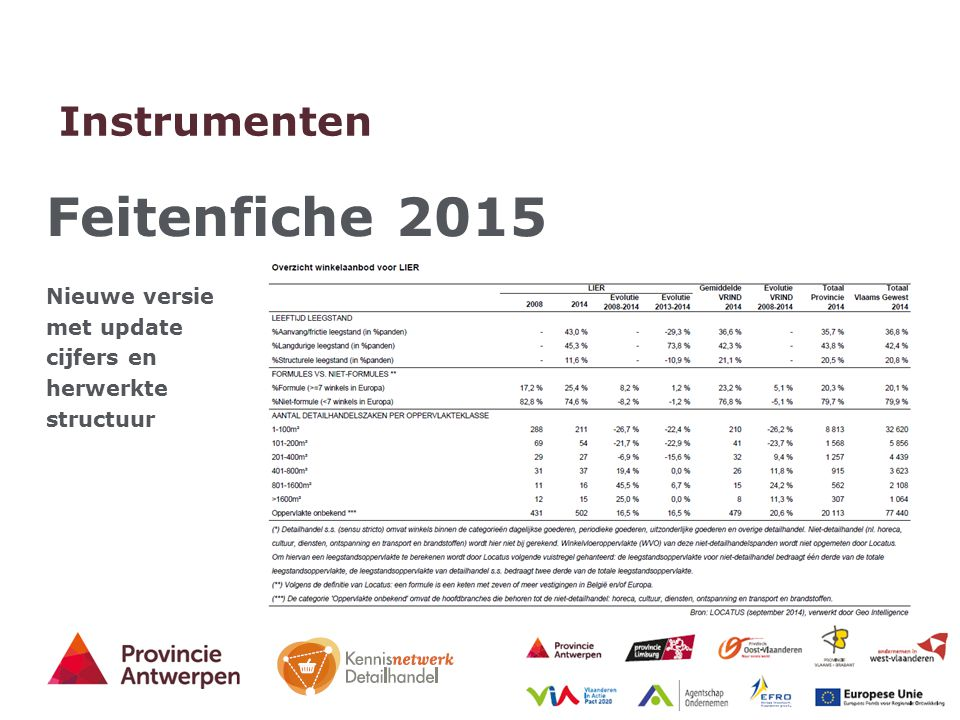 40 - 27/03/2015 Instrumenten SWOT-fiche