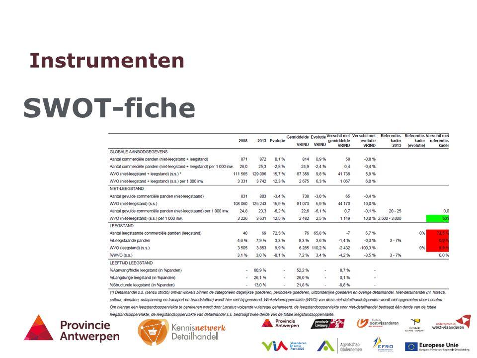 41 - 27/03/2015 Instrumenten www.detailhandelvlaanderen.be