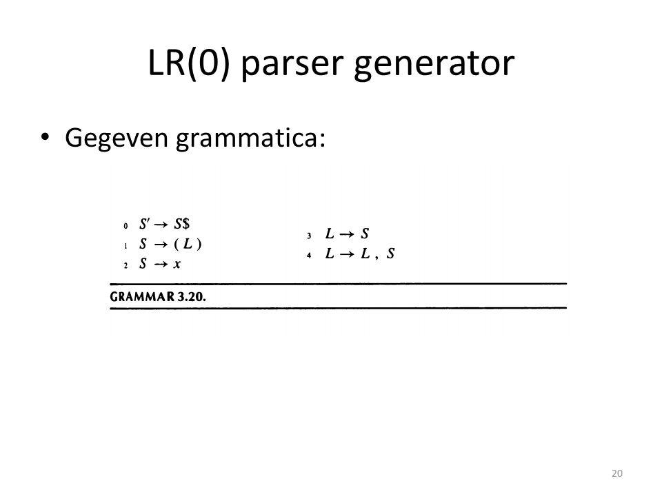 Beschouw: 21 S' ->.S$ S ->.x S ->.(L) Dit is een toestand: Een productieregel is een item Punt: huidige positive van de parser