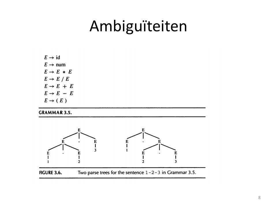 Elimineren van ambiguïteit: Lukt niet voor alle contextvrije talen! 9