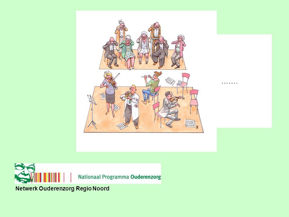 Netwerk Ouderenzorg Regio Noord Samen opleiden Samen ontwikkelen Samen werken HOE Interdisciplinair opleiden